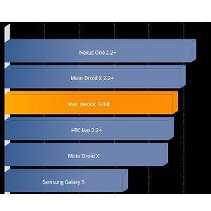 3 Aplicaciones de referencia a su smartphone [android]